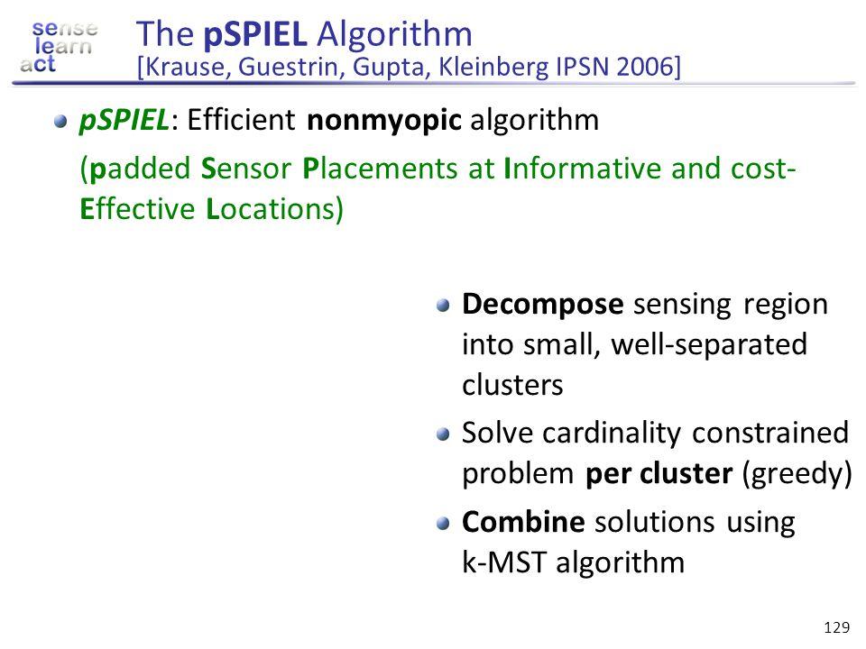 The pSPIEL Algorithm [Krause, Guestrin, Gupta, Kleinberg IPSN 2006]